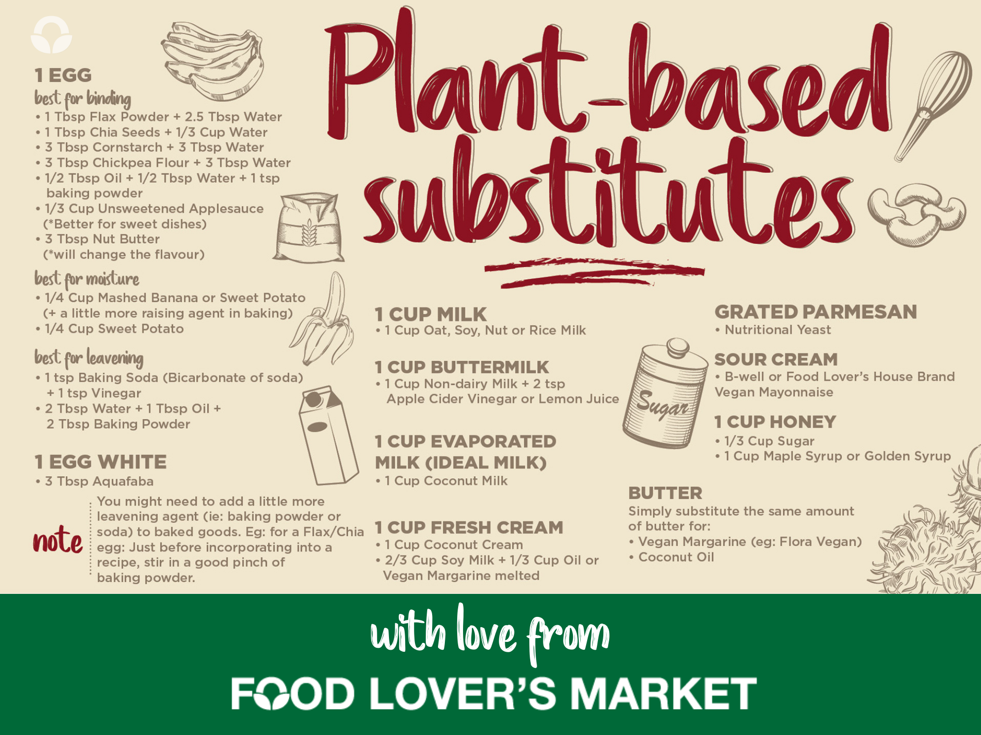 plant-based substitutes