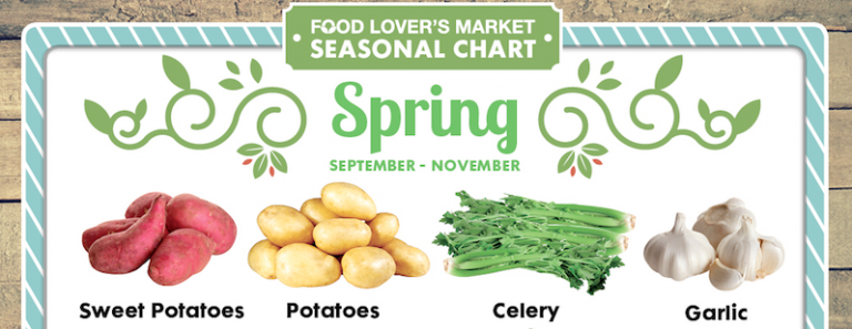 Eating Seasonally – Spring